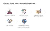 Intro to Pen Paling
