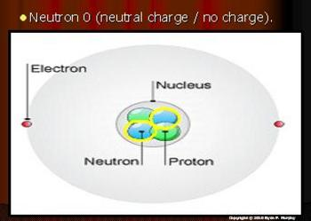 Atoms Lesson, Isotopes, Atomic Number, Atomic Mass