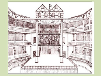 Intro to the Globe Theatre Power Point