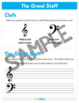 Intro to the Grand Staff