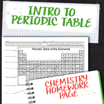 Intro to the Periodic Table Chemistry Homework Worksheet