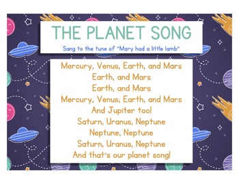 Intro. to the Solar System Lesson Plan