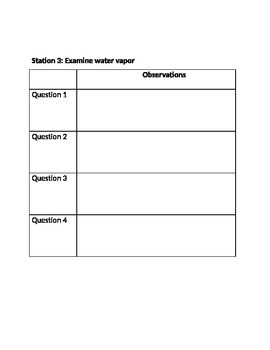 Intro to the Three States of Matter