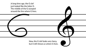Intro to the Treble Clef Powerpoint