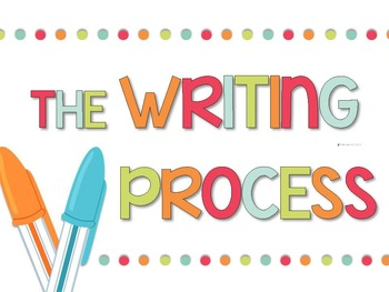 Intro to the Writing Process