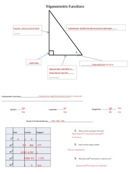 Intro To Trigonometric Functions Interactive Notes