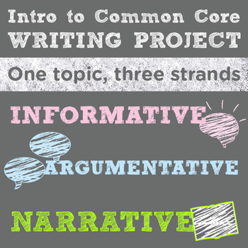 Common Core Intro to Writing Genres Mini-Unit: 1 Topic, 3 Strands