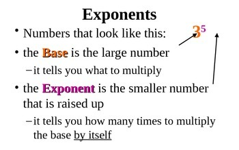 Introducing Exponents PowerPoint Notes for Middle School