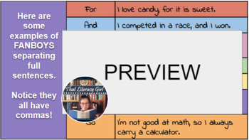 Coordinating Conjunctions (FANBOYS) PowerPoint + Worksheet