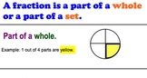 Introducing Fractions Lesson