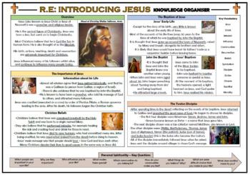 Introducing Jesus - RE Knowledge Organizer!