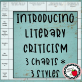 Introducing Literary Criticism: 3 Note Styles & Charts
