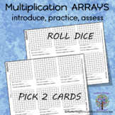 Introducing Multiplication  ARRAYS with CARDS and DICE
