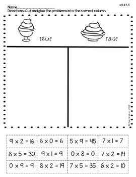 Introducing Multiplication with 0, 1, 2, 5