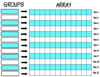 Introducing Multiplication with Groups and Arrays