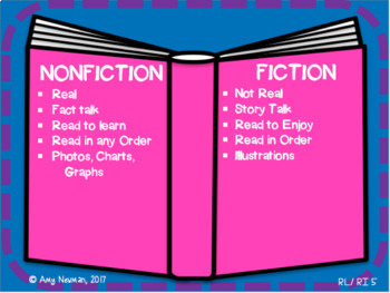 Introducing Nonfiction and Fiction in your Balanced Literacy/ Common Core Class