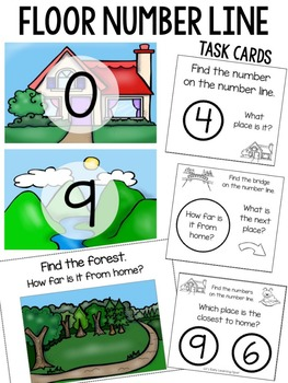 Introducing Number Lines 0-10: A Teacher Resource Pack