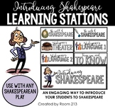 Introduction to  Shakespeare Learning Stations