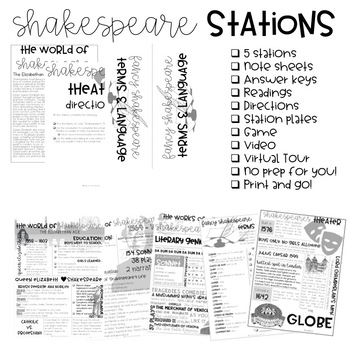 Introducing Shakespeare Station Activity Set