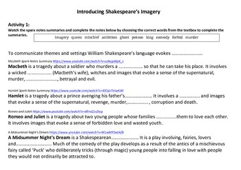 Introduction to Shakespeare Plays and Imagery