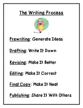 Summer Writing: Introducing Six Traits and Writing Process