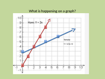 Introducing Systems of Equations Powerpoint