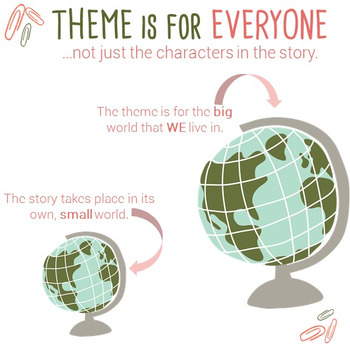 Introducing Theme Bundle