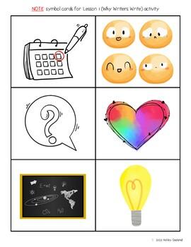 Introducing Writer's Workshop Unit