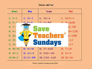 Introducing column addition lesson plans, worksheets and more