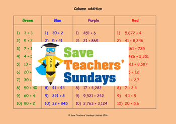 Introducing column addition worksheets (4 levels of difficulty)