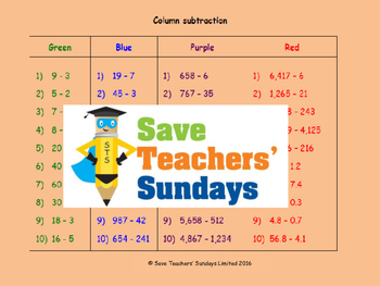 Introducing column subtraction lesson plans, worksheets and more
