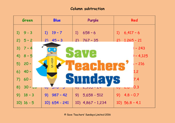 Introducing column subtraction worksheets (4 levels of dif