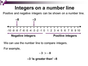 Introducing integers