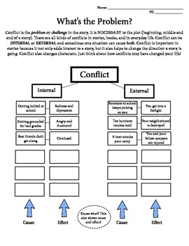 Introducing internal and external conflict