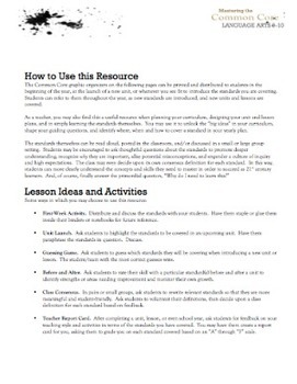 Introducing the Common Core to High School Students (Language Arts 9-10)