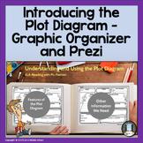 Introducing the Plot Diagram Graphic Organizer and Prezi