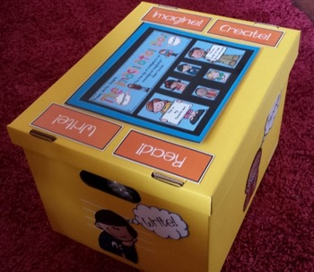 Introducing…THE IMAGINATION BOX 1-Read, Write, Create, Imagine With Butterflies!