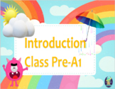 Introduction Class.  ESL/ESOL PowerPoint Lesson for Pre A1 Level Students