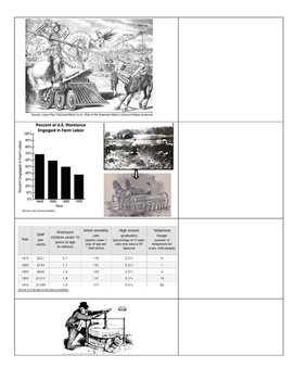 Introduction Lesson to Industrialization Unit Using Primary Sources