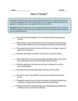 Introduction Paragraphs: One-Day, Common-Core Aligned Lesson