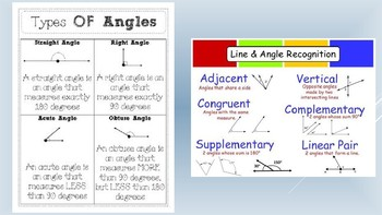 Introduction To Points, Lines and Angles