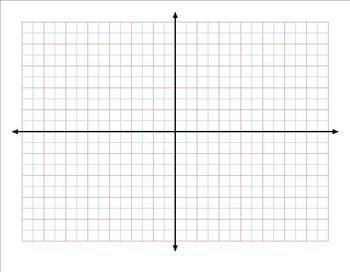 Introduction To The Cartesian Grid