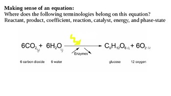 Introduction into Chemical Balancing: An interactive classroom model of inquiry