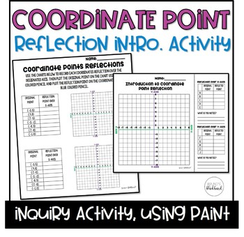 Coordinate Point Reflection: Activity & Worksheet
