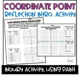 Coordinate Point Reflection: Activity & Worksheet