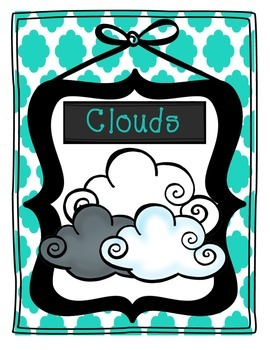 Introduction of clouds posters