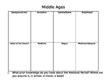 Introduction the Middle Ages