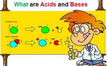 Introduction to Acids and Bases with pH powerpoint and guided notes