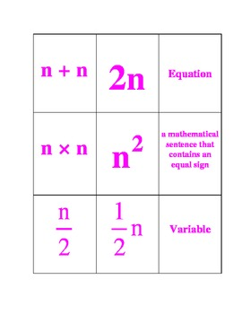 Introduction to Algebra Lesson Plan
