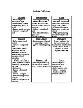 Introduction to Algebra - Menu of Activities